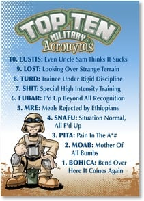 Graduation Card - Top Ten Military Acronyms - Boot Camp | Brant Nicholason | 1_2002873-P | Leanin' Tree